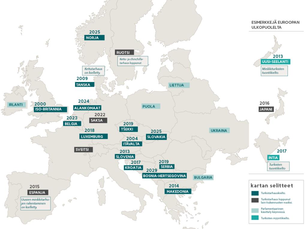 Turkistarhauskiellot, tarhauskieltojen parlamentaariset käsittelyt ja tiukentuneet eläinsuojelulait Euroopassa maittain. Maat on lueteltu kuvan alla.